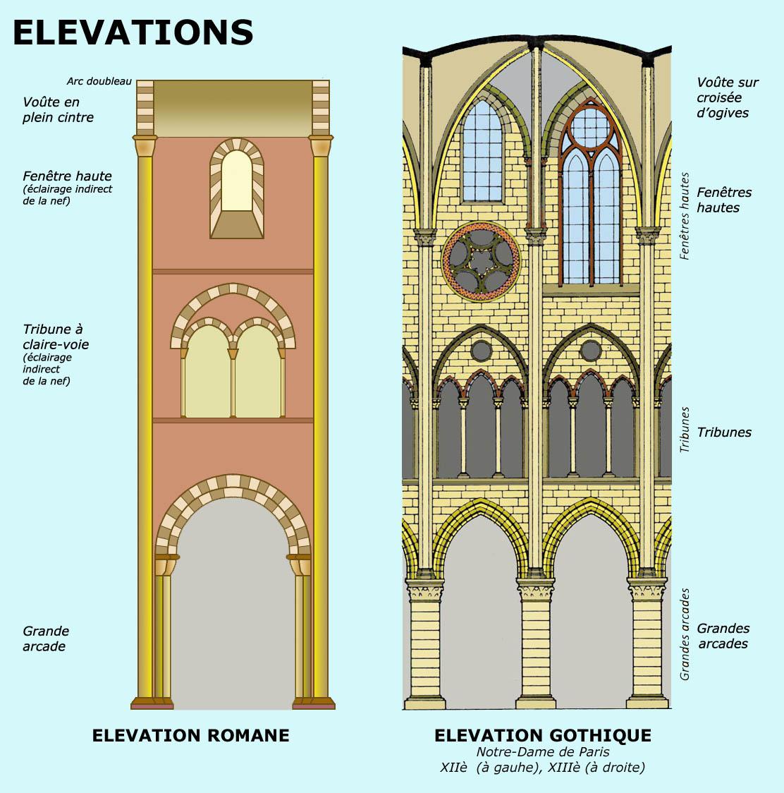 Elevation D Un Plan : Hs la grande Église d auxerre l architecture le