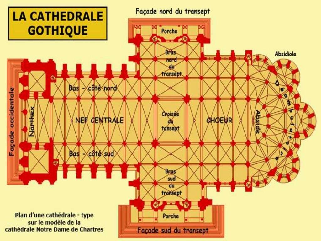 plan église gothique